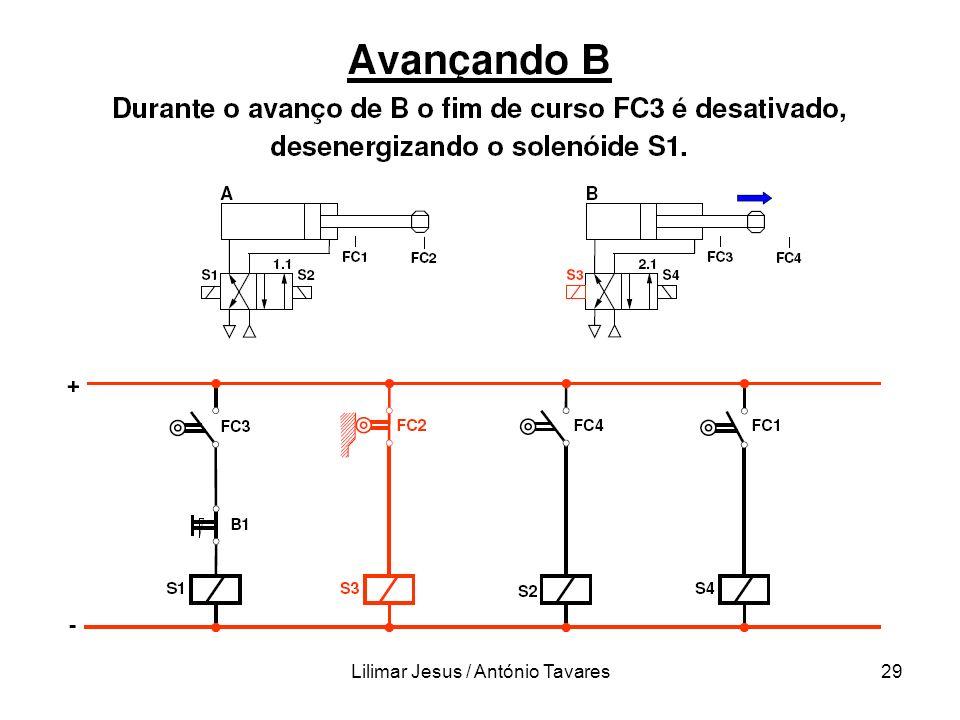 Lilimar Jesus / António Tavares29