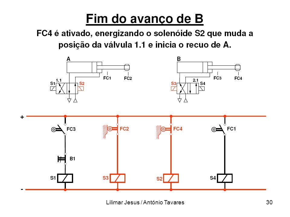 Lilimar Jesus / António Tavares30