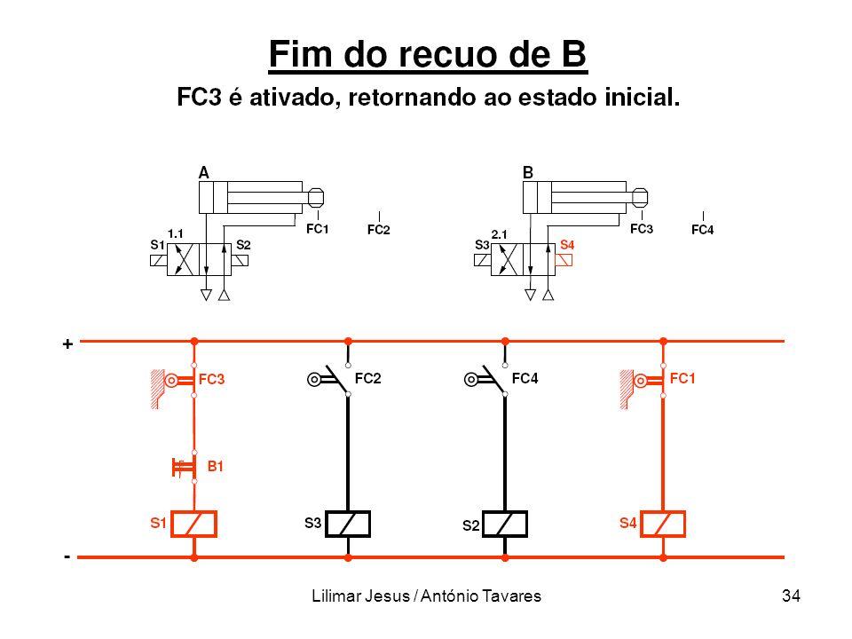 Lilimar Jesus / António Tavares34