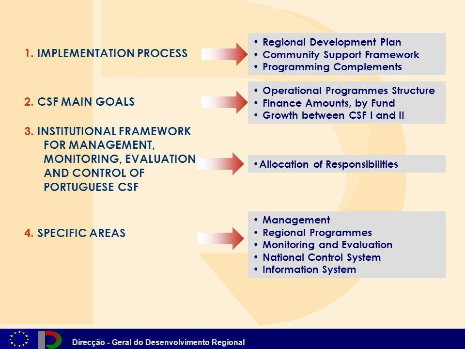 Direcção - Geral do Desenvolvimento Regional 1. IMPLEMENTATION PROCESS 2. CSF MAIN GOALS 3. INSTITUTIONAL FRAMEWORK FOR MANAGEMENT, MONITORING, EVALUA