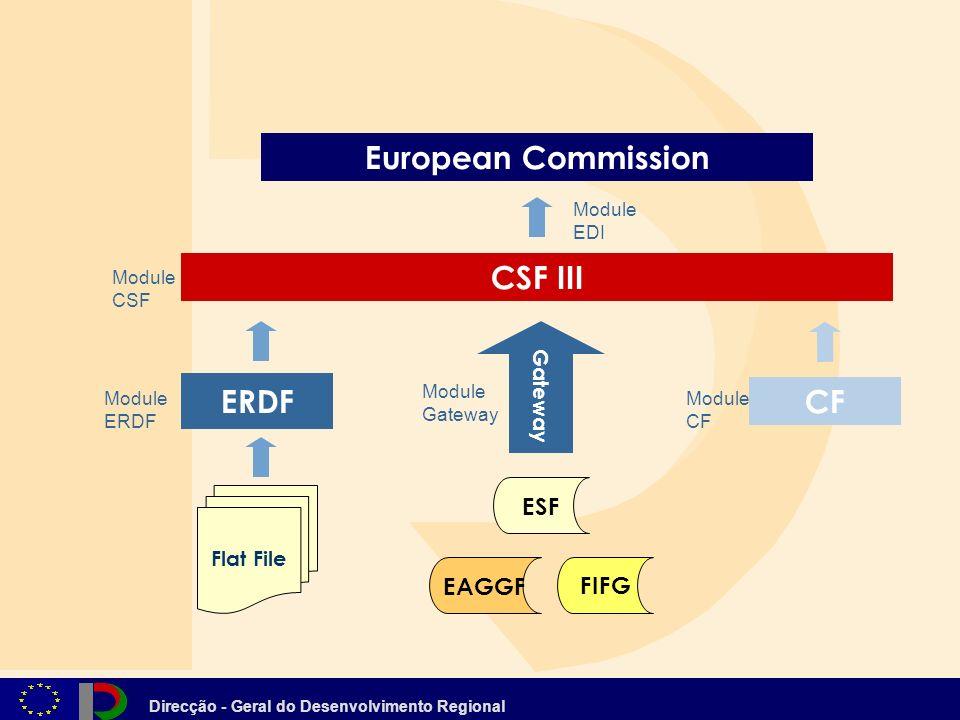 Direcção - Geral do Desenvolvimento Regional CSF III European Commission Gateway EAGGF ESF FIFG Flat File ERDF CF Module ERDF Module Gateway Module CF