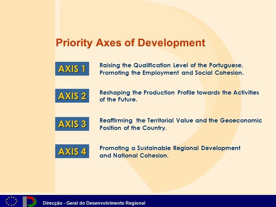 Direcção - Geral do Desenvolvimento Regional Priority Axes of Development AXIS 1 AXIS 2 AXIS 3 AXIS 4 Raising the Qualification Level of the Portuguese, Promoting the Employment and Social Cohesion.