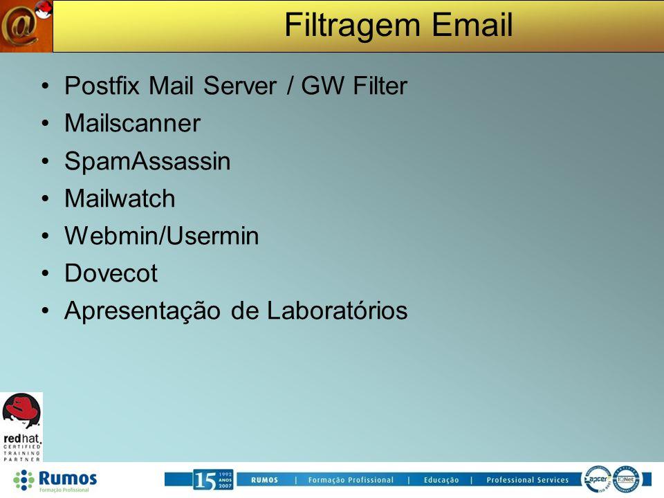 Filtragem Email Postfix Mail Server / GW Filter Mailscanner SpamAssassin Mailwatch Webmin/Usermin Dovecot Apresentação de Laboratórios