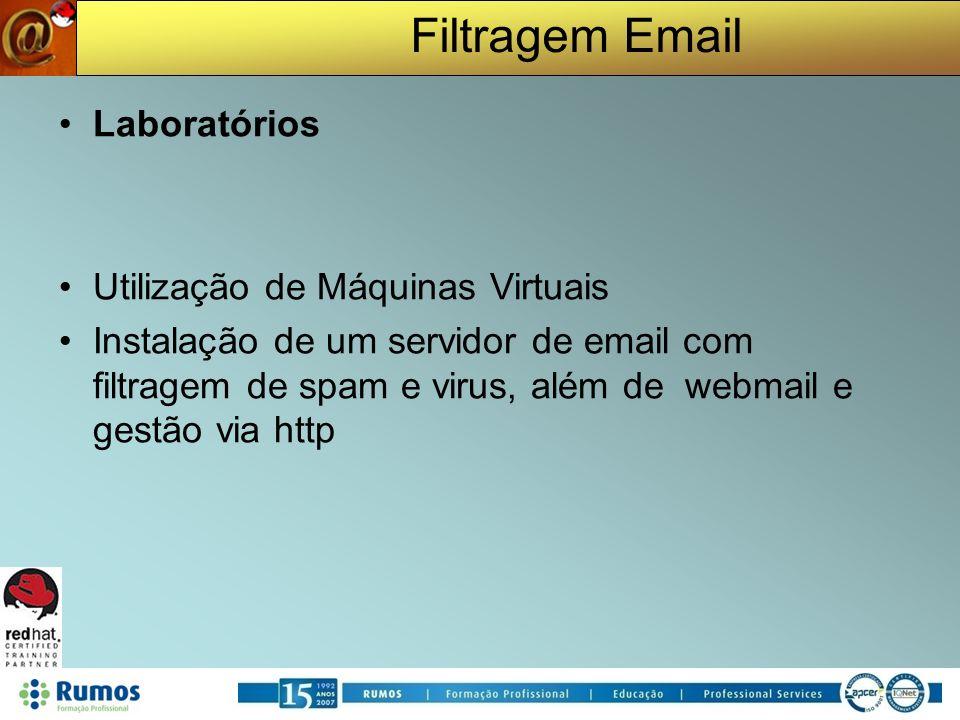 Filtragem Email Laboratórios Utilização de Máquinas Virtuais Instalação de um servidor de email com filtragem de spam e virus, além de webmail e gestão via http