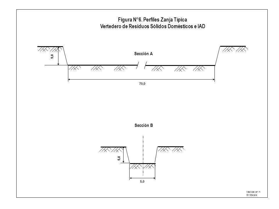 70,0 5,0 Sección A Figura N°6.