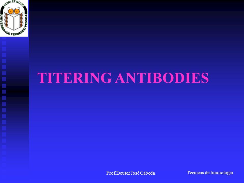 Técnicas de Imunologia Prof.Doutor José Cabeda TITERING ANTIBODIES