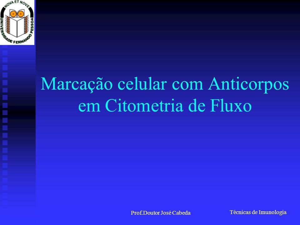 Técnicas de Imunologia Prof.Doutor José Cabeda Marcação celular com Anticorpos em Citometria de Fluxo