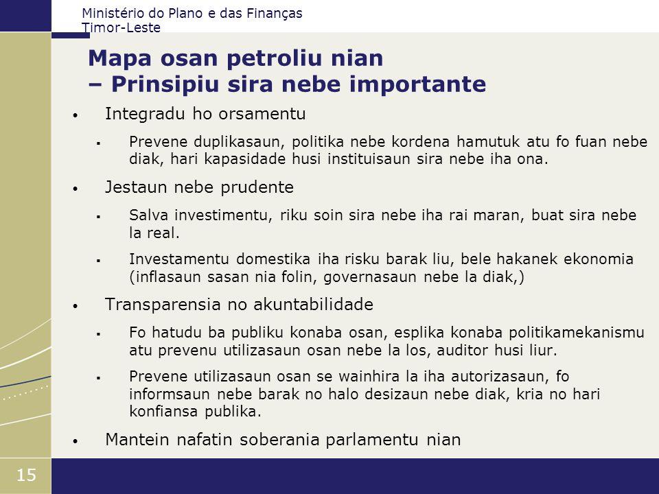 Ministério do Plano e das Finanças Timor-Leste 15 Mapa osan petroliu nian – Prinsipiu sira nebe importante Integradu ho orsamentu Prevene duplikasaun,