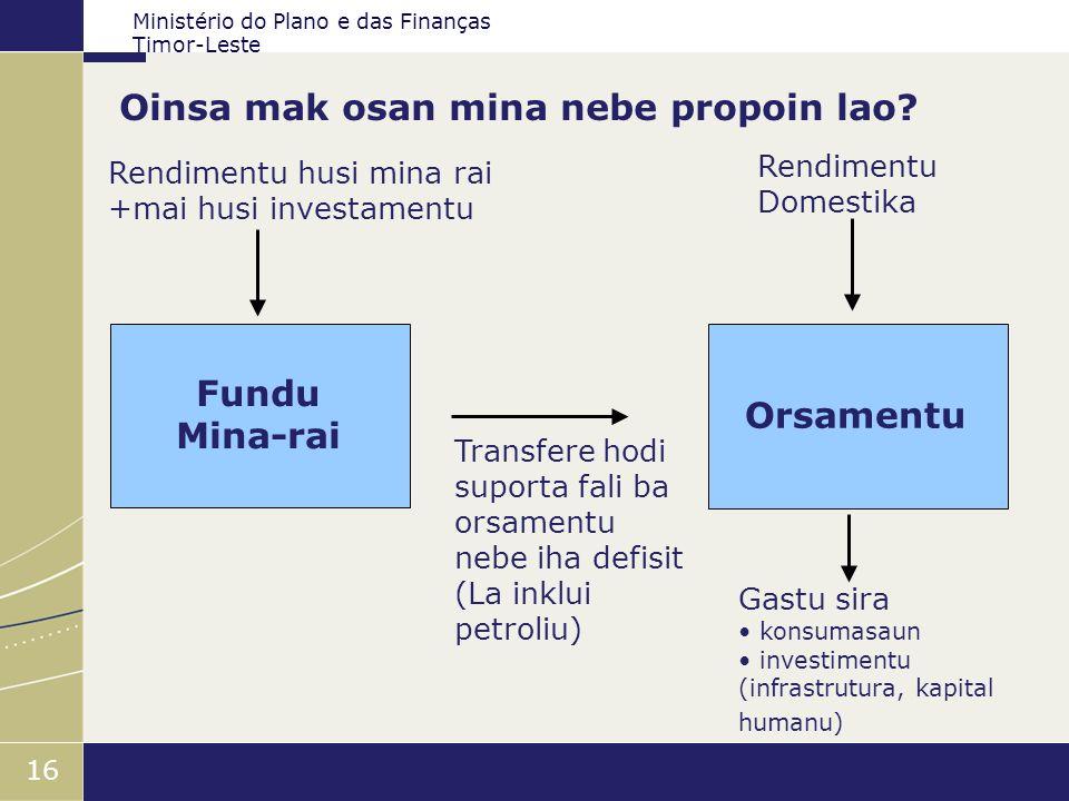 Ministério do Plano e das Finanças Timor-Leste 16 Rendimentu husi mina rai +mai husi investamentu Fundu Mina-rai Transfere hodi suporta fali ba orsame