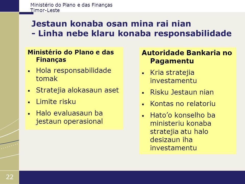 Ministério do Plano e das Finanças Timor-Leste 22 Jestaun konaba osan mina rai nian - Linha nebe klaru konaba responsabilidade Ministério do Plano e d