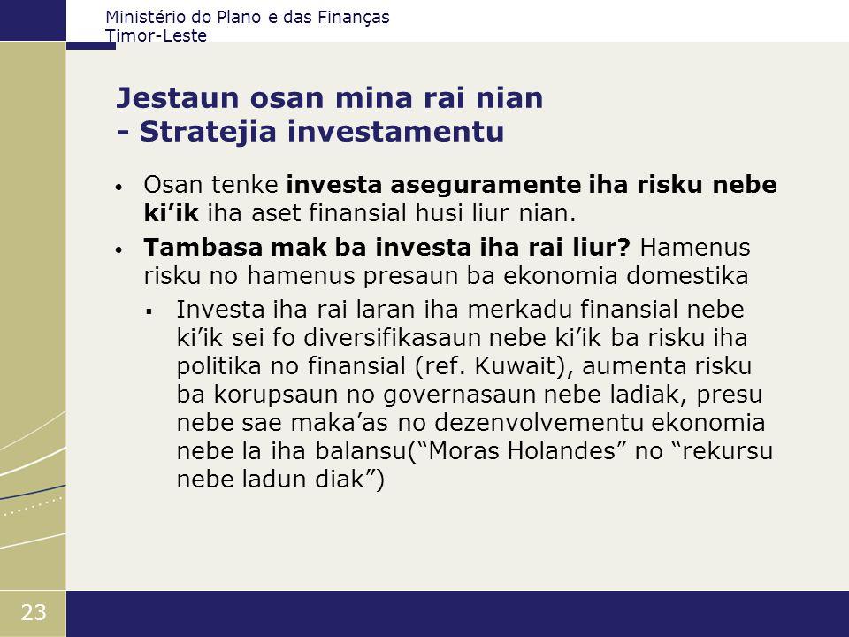 Ministério do Plano e das Finanças Timor-Leste 23 Jestaun osan mina rai nian - Stratejia investamentu Osan tenke investa aseguramente iha risku nebe k