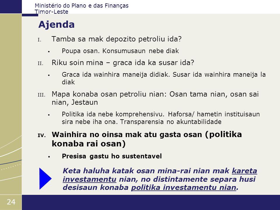 Ministério do Plano e das Finanças Timor-Leste 24 Ajenda I. Tamba sa mak depozito petroliu ida? Poupa osan. Konsumusaun nebe diak II. Riku soin mina –