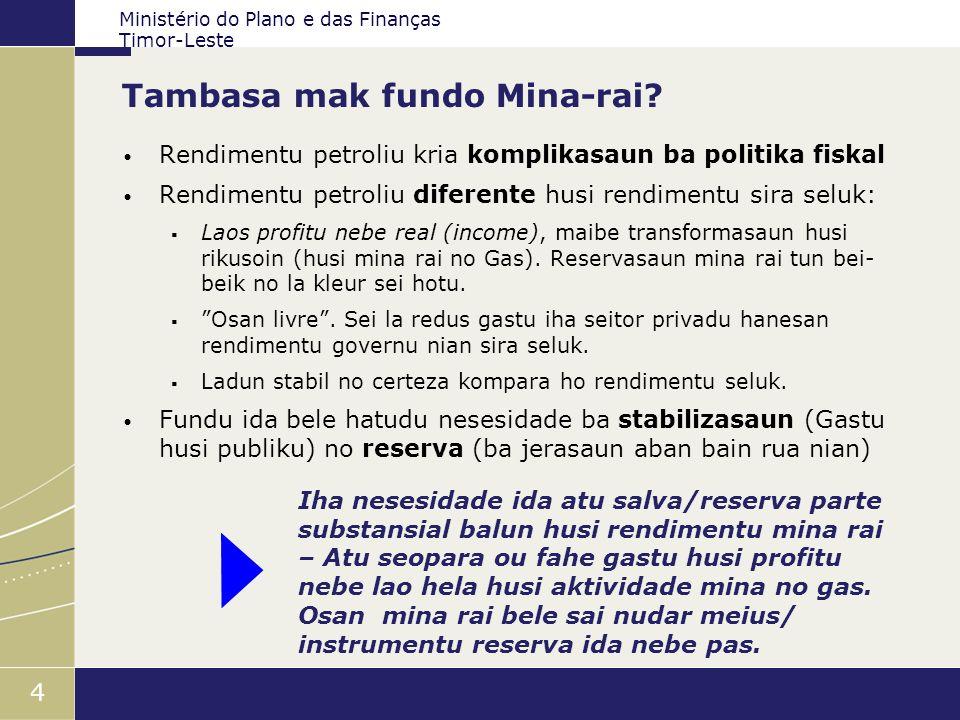 Ministério do Plano e das Finanças Timor-Leste 4 Tambasa mak fundo Mina-rai? Rendimentu petroliu kria komplikasaun ba politika fiskal Rendimentu petro