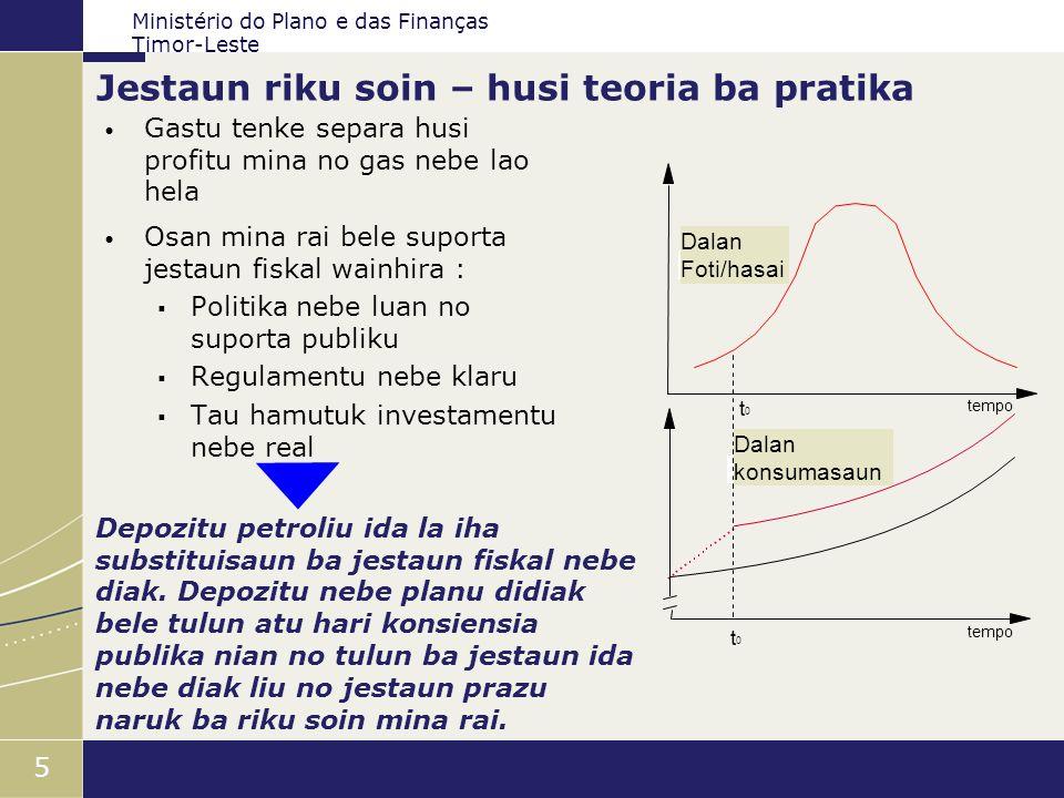 Ministério do Plano e das Finanças Timor-Leste 5 Jestaun riku soin – husi teoria ba pratika Gastu tenke separa husi profitu mina no gas nebe lao hela
