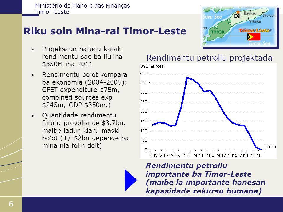 Ministério do Plano e das Finanças Timor-Leste 6 Riku soin Mina-rai Timor-Leste Projeksaun hatudu katak rendimentu sae ba liu iha $350M iha 2011 Rendi