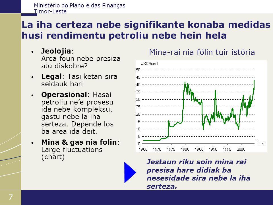 Ministério do Plano e das Finanças Timor-Leste 7 La iha certeza nebe signifikante konaba medidas husi rendimentu petroliu nebe hein hela Jeolojia: Are