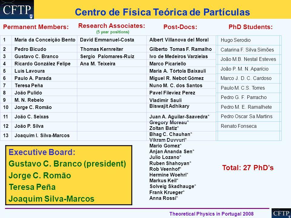 Permanent Members: 1Maria da Conceição BentoDavid Emmanuel-CostaAlbert Villanova del Moral 2Pedro BicudoThomas KernreiterGilberto Tomas F. Ramalho 3Gu