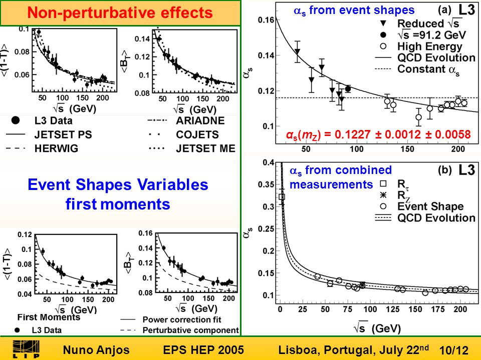 Nuno Anjos EPS HEP 2005 Lisboa, Portugal, July 22 nd 10/12 s from event shapes s from combined measurements Event Shapes Variables first moments α s (m Z ) = 0.1227 ± 0.0012 ± 0.0058 Non-perturbative effects