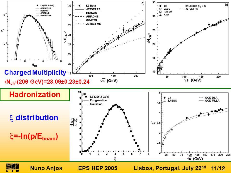 Nuno Anjos EPS HEP 2005 Lisboa, Portugal, July 22 nd 11/12 Charged Multiplicity N ch (206 GeV)=28.09±0.23±0.24 distribution =-ln(p/E beam ) Hadronizat