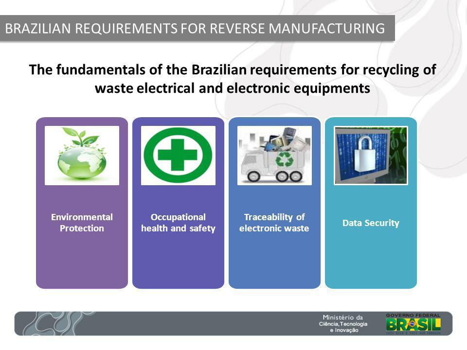 BRAZILIAN REQUIREMENTS FOR REVERSE MANUFACTURING Environmental Protection Occupational health and safety Traceability of electronic waste Data Securit