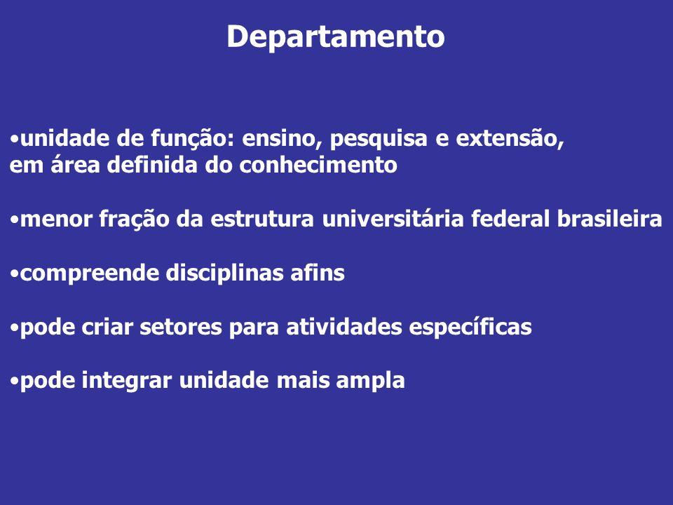Departamento unidade de função: ensino, pesquisa e extensão, em área definida do conhecimento menor fração da estrutura universitária federal brasileira compreende disciplinas afins pode criar setores para atividades específicas pode integrar unidade mais ampla