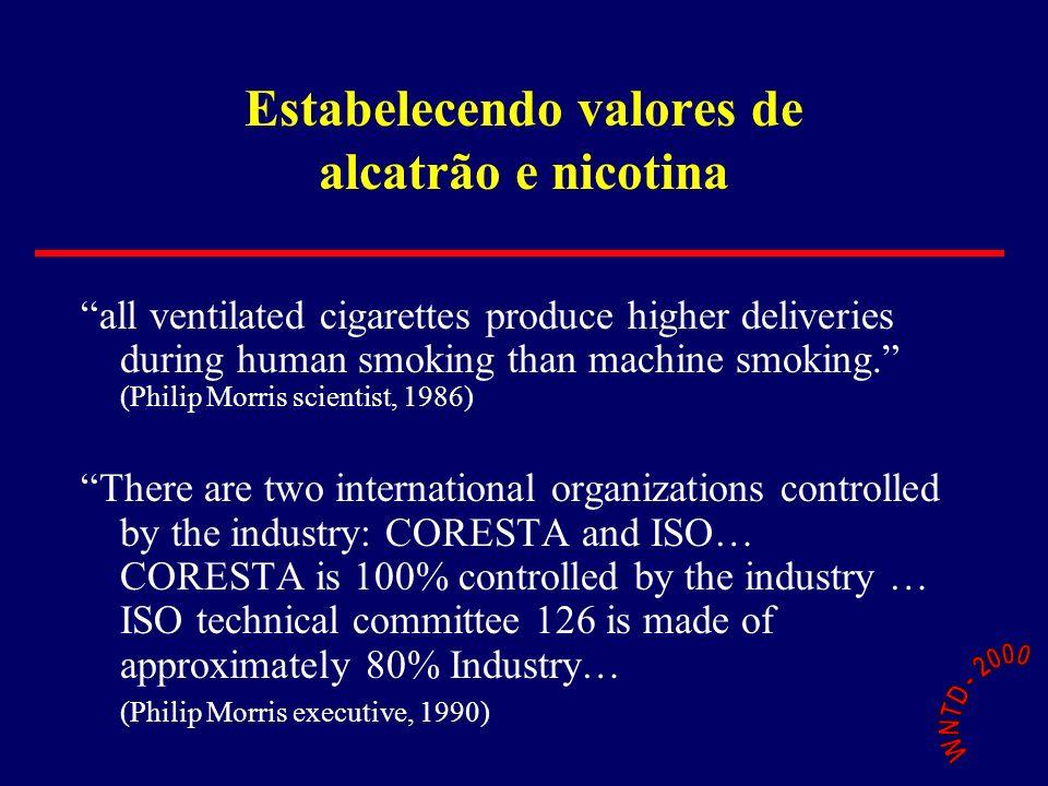Estabelecendo valores de alcatrão e nicotina all ventilated cigarettes produce higher deliveries during human smoking than machine smoking. (Philip Mo