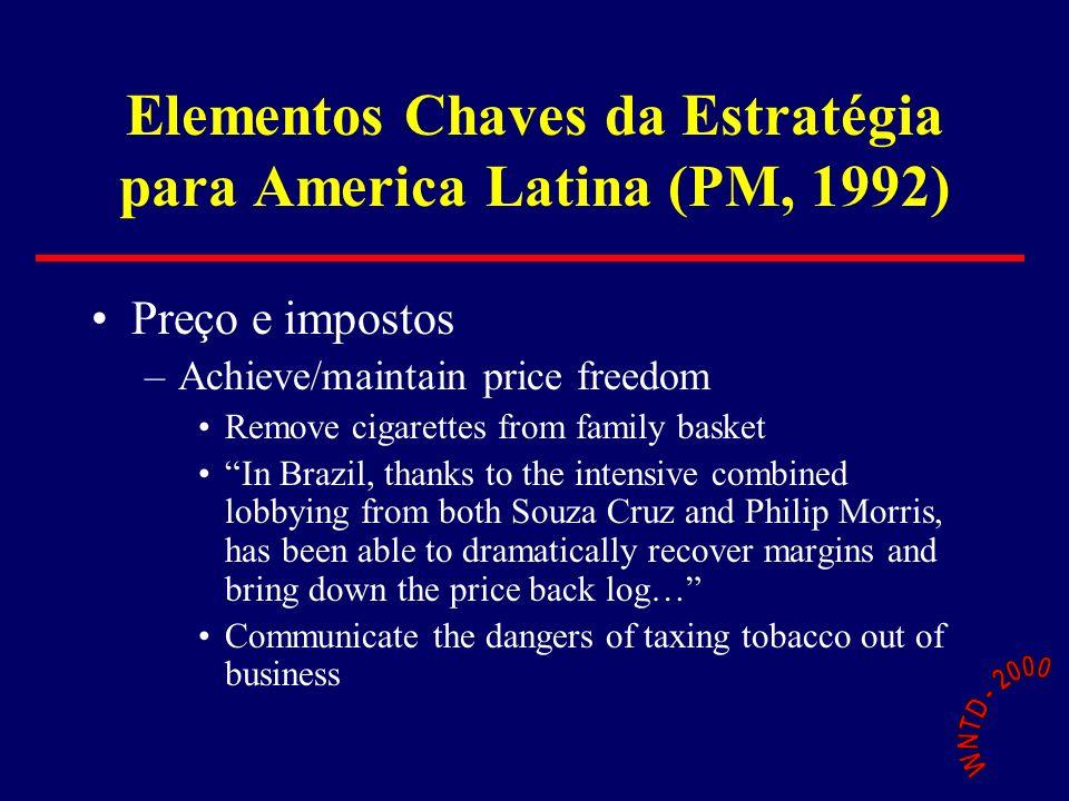 Elementos Chaves da Estratégia para America Latina (PM, 1992) Preço e impostos –Achieve/maintain price freedom Remove cigarettes from family basket In