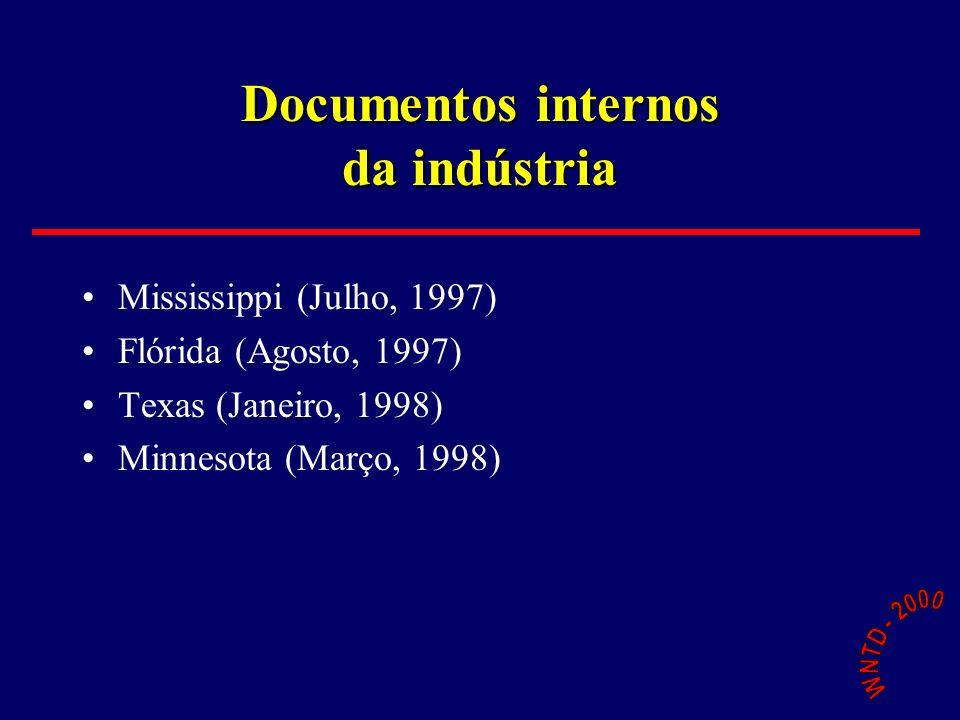 Documentos internos da indústria Mississippi (Julho, 1997) Flórida (Agosto, 1997) Texas (Janeiro, 1998) Minnesota (Março, 1998)