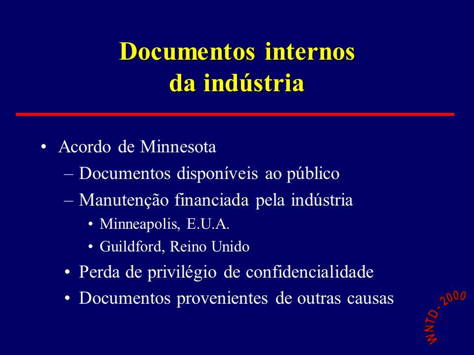 Documentos internos da indústria Acordo de Minnesota –Documentos disponíveis ao público –Manutenção financiada pela indústria Minneapolis, E.U.A. Guil