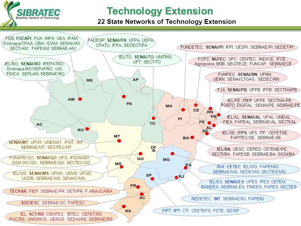 Technology Extension 22 State Networks of Technology Extension TECPAR; FIEP; SEBRAE/PR; SETI/PR; F.ARAUCÁRIA SOCIESC; SEBRAE/SC; FAPESC IEL; SCT/RS; CIENTEC; IBTEC; CEFET/RS PUC/RS; UNISINOS; UERGS; SEDAI/RS; SEBRAE/RS FIPT; IPT; CTI; CEETEPS; FDTE; SD/SP RMI; CETEC; IEL/MG; FAPEMIG; SEBRAE/MG; SEDE/MG; SECTES/MG IEL/BA; UESC; CEPED; CETENE/PE; SECTI/BA; FAPESB; SEBRAE/BA; SICM/BA FCPC; NUTEC; UFC; CENTEC; INDI/CE; IFCE; Agropolos; BNB; SECITECE; FUNCAP; SEBRAECE FUNDETEC; SENAI/PI; IFPI; UESPI; SEBRAE/PI; SEDET/PI FUNPEC; SENAI/RN; UFRN; UERN; SENAI/CTGÁS; SEDEC/RN FJA; SENAI/PB; UFPB; IFPB; SECTMAPB IEL/PE; ITEP; UFPE; SECTMA-PE PORTO DIGITAL; SENAI/PE; SEBRAE/PE IEL/AL; SENAI/AL; UFAL; UNEAL; FIEA, FAPEAL, SEBRAE/AL, SECTI/AL IEL/SE; ITPS; UFS, ITP, CEFETSE, FAPITEC/SE, SEBRAE-SE REDETEC; INT; SEBRAE/RJ; FAPERJ IEL/ES; SENAI/ES; UFES, IFES, CETEM, BANDES, SEBRAE-ES, FINDES, FAPES, SECTES IEL/MS; SENAI/MS; UFMS; UEMS; UFGD; UCDB; SEBRAE/MS; SEMAC/MS FUNAPE/GO; SENAI/GO; UFG; IFGOIANO; SGM-SIC/GO; SEBRAE/GO; SECTEC/GO SENAI/MT; UFMT; UNEMAT; IFMT; INT; SEBRAE/MT; SECITEC/MT IEL/RO; SENAI/RO; IPEPATRO; Embrapa-RO/CEPAFRO; IJN; FIMCA; SEPLAN; SEBRAE/RO FDB; FUCAPI; FUA; INPA; UEA; IFAM; Embrapa/CPAA; CBA/; IDAM; SENAI/AM; SECT/AM; FAPEAM; SEBRAE-AM FADESP; SENAI/PA; UFPA, UEPA, CPATU, IFPA, SEDECT/PA IEL/TO; SENAI/TO; UNITINS; UFT; SECT/TO