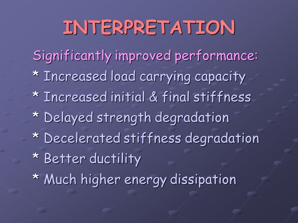 INTERPRETATION Significantly improved performance: *Increased load carrying capacity *Increased initial & final stiffness *Delayed strength degradatio