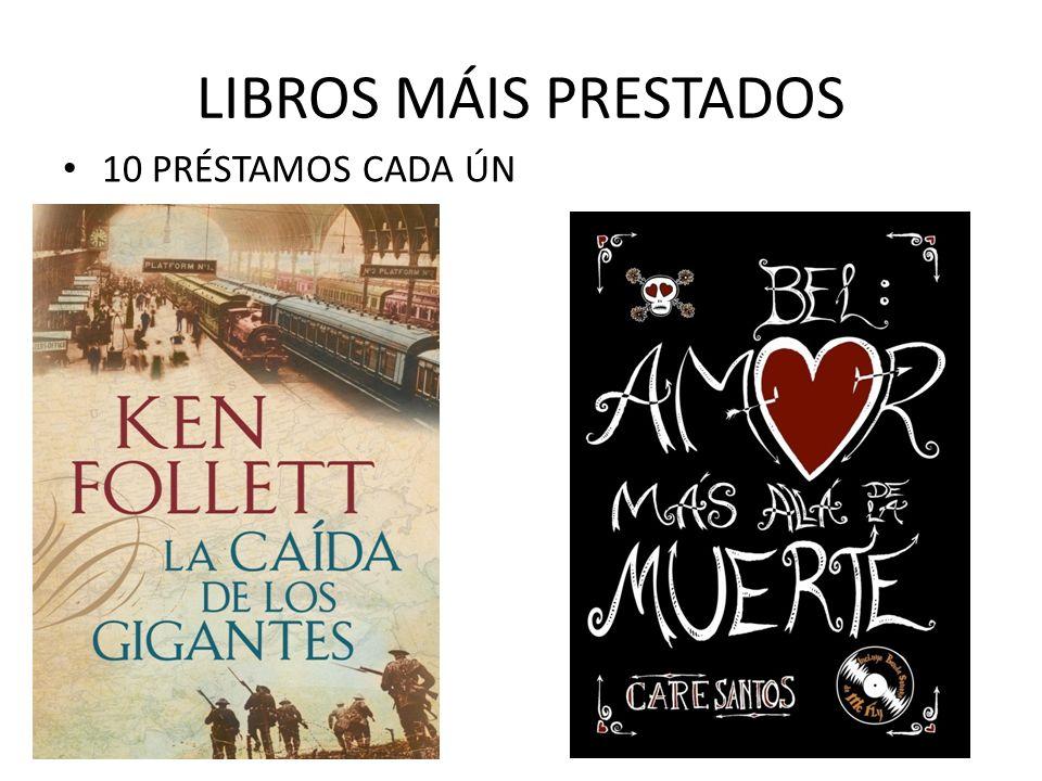 LIBROS MÁIS PRESTADOS 10 PRÉSTAMOS CADA ÚN