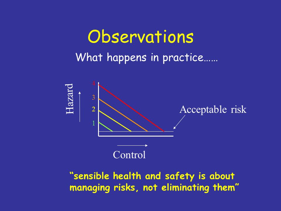 Interviewing Risk Assessment - when, how, who, why, review Notifications - work still within scope.