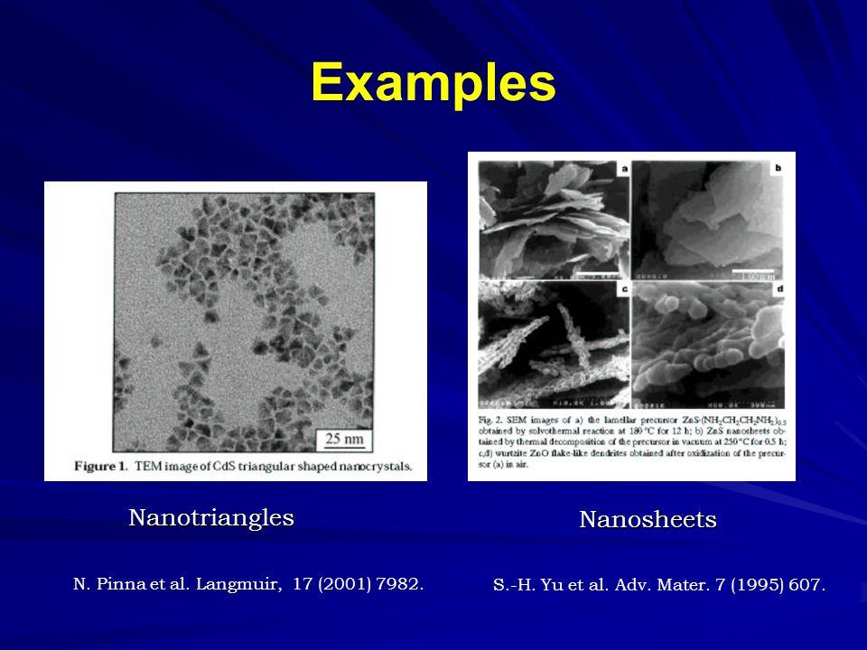 Examples Nanotriangles Nanosheets N. Pinna et al.
