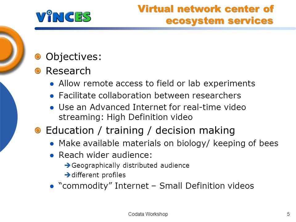 Codata Workshop15 Architecture Components Weblab MIB (WMIB) extract Virtual network center of ecosystem services