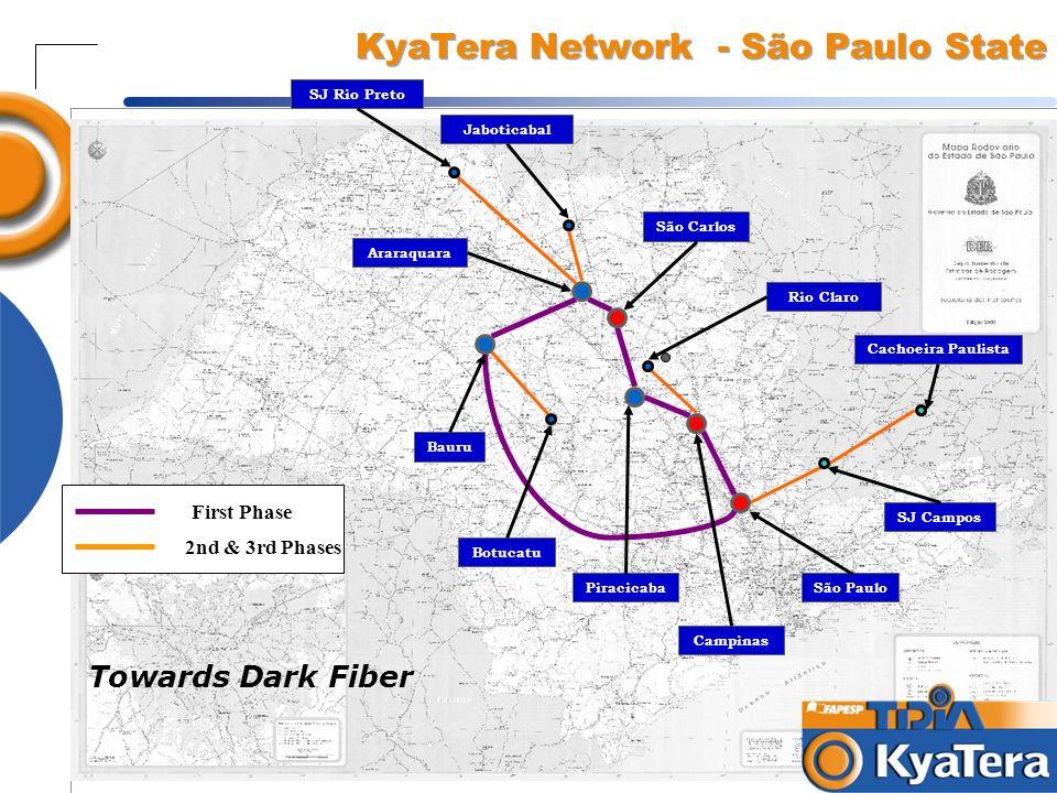 Codata Workshop16 Architecture Components Portal Model Virtual network center of ecosystem services