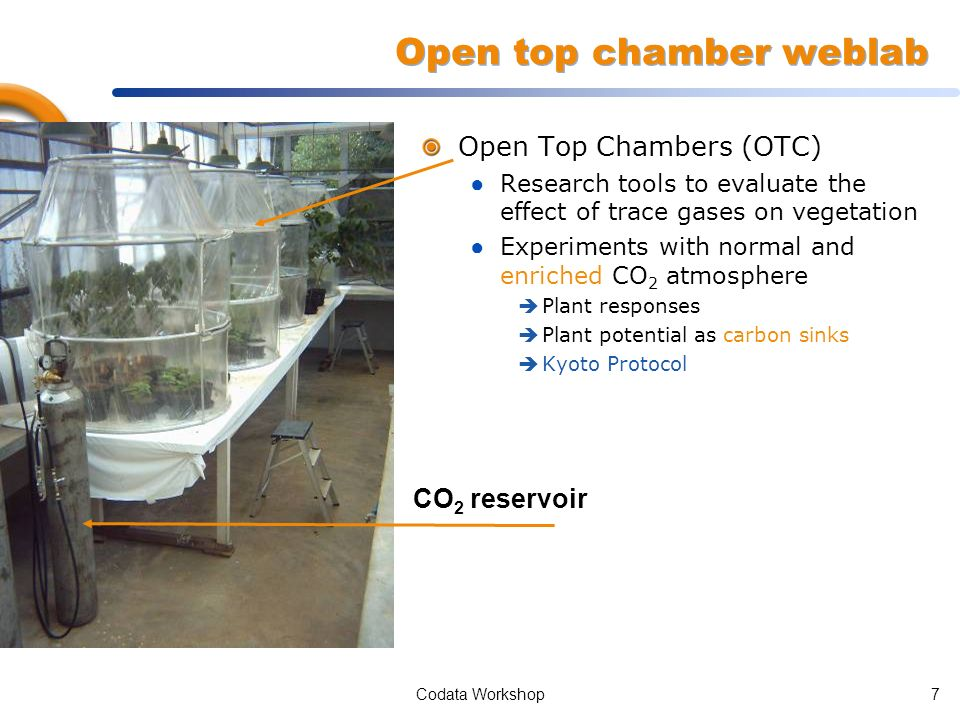 Codata Workshop7 Open top chamber weblab Open Top Chambers (OTC) Research tools to evaluate the effect of trace gases on vegetation Experiments with normal and enriched CO 2 atmosphere Plant responses Plant potential as carbon sinks Kyoto Protocol CO 2 reservoir