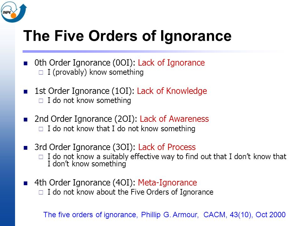 The Five Orders of Ignorance 0th Order Ignorance (0OI): Lack of Ignorance I (provably) know something 1st Order Ignorance (1OI): Lack of Knowledge I d