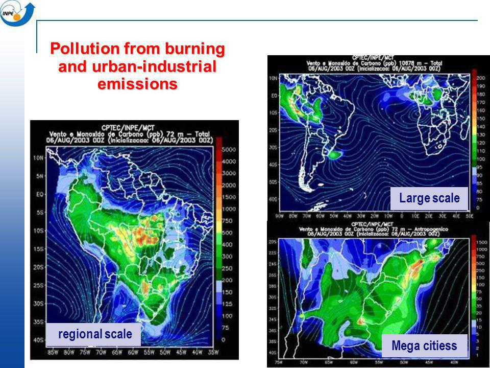 Pollution from burning and urban-industrial emissions Mega citiess regional scale Large scale