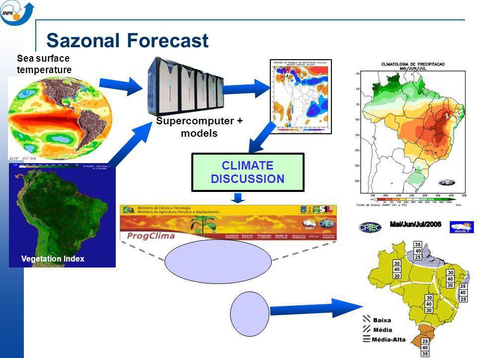 CLIMATE DISCUSSION Vegetation Index Sea surface temperature Sazonal Forecast Supercomputer + models