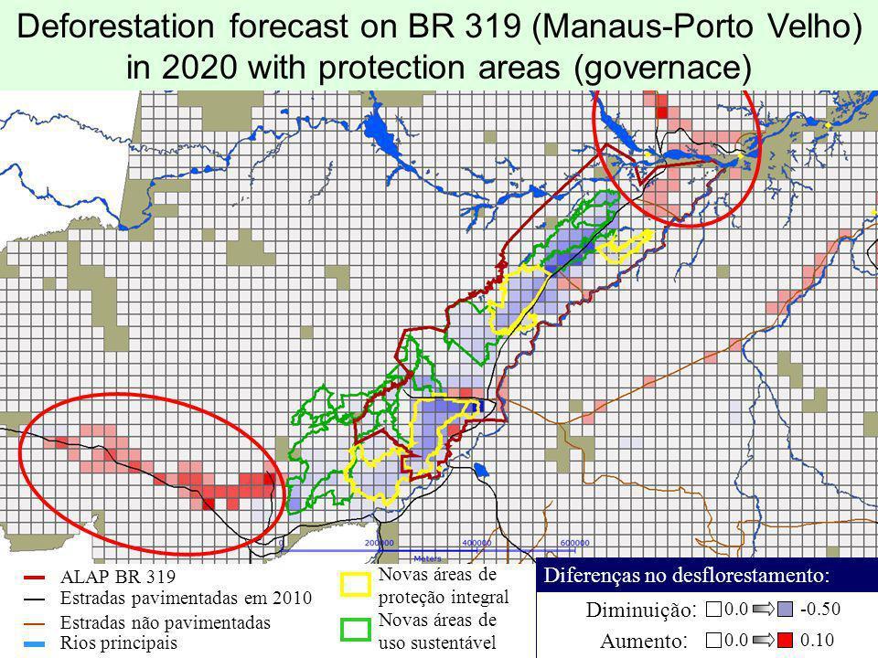 ALAP BR 319 Estradas pavimentadas em 2010 Estradas não pavimentadas Rios principais 0.0-0.50 Diminuição : 0.00.10 Aumento : Diferenças no desflorestam