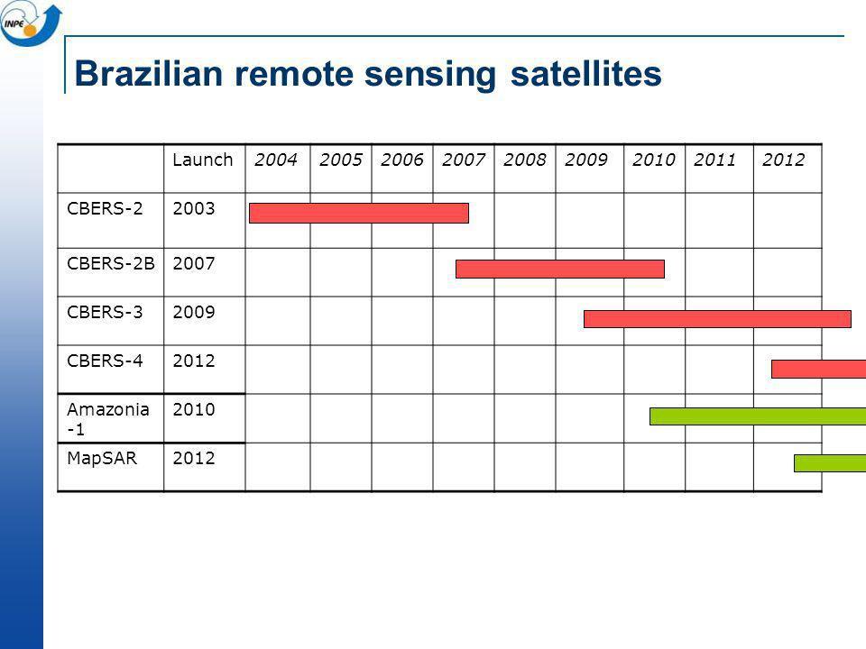 Brazilian remote sensing satellites Launch200420052006200720082009201020112012 CBERS-22003 CBERS-2B2007 CBERS-32009 CBERS-42012 Amazonia -1 2010 MapSA