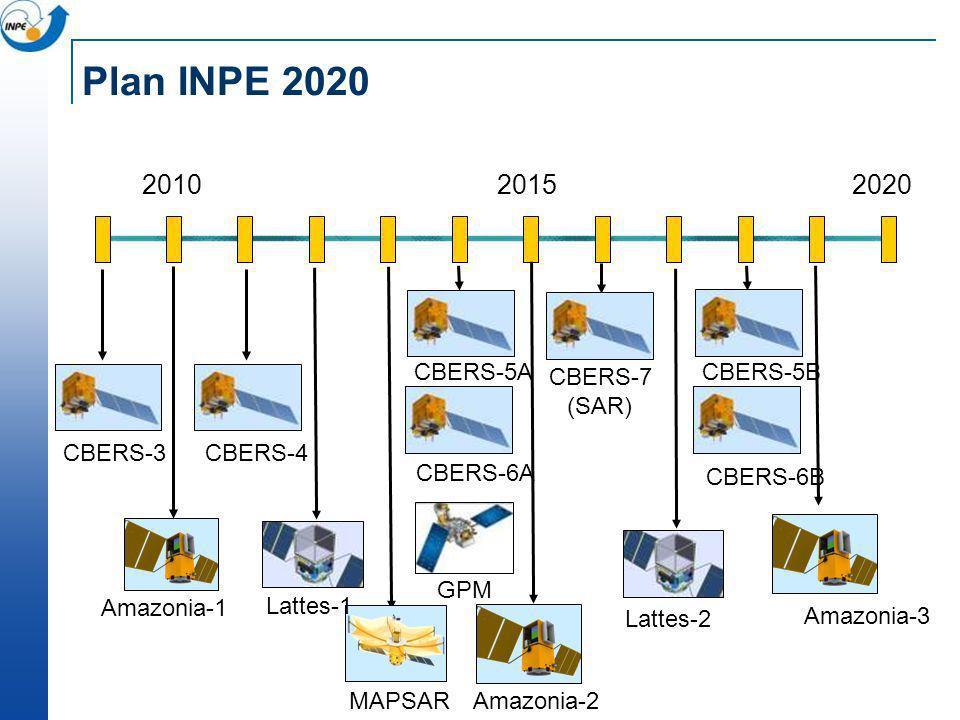 Plan INPE 2020 201020152020 CBERS-3CBERS-4 Amazonia-1 MAPSAR Lattes-1 CBERS-5A Amazonia-2 GPM CBERS-6A Lattes-2 Amazonia-3 CBERS-7 (SAR) CBERS-5B CBER