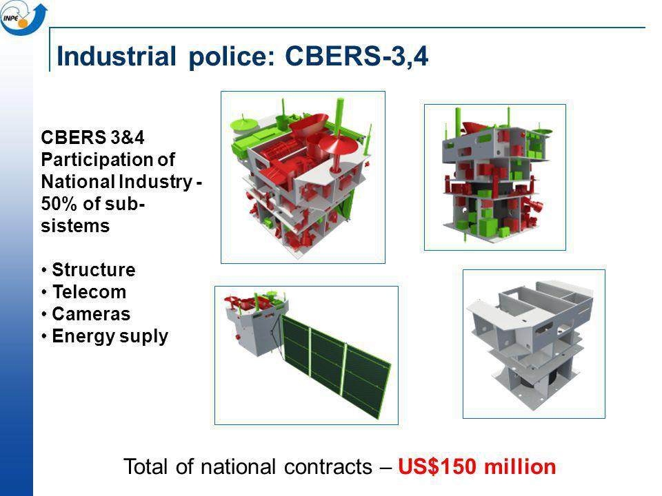 CBERS 3&4 Participation of National Industry - 50% of sub- sistems Structure Telecom Cameras Energy suply Industrial police: CBERS-3,4 Total of nation