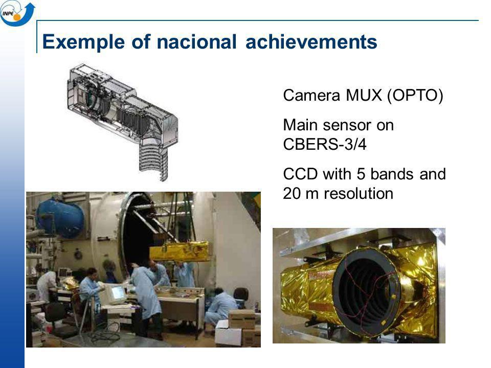 Exemple of nacional achievements Camera MUX (OPTO) Main sensor on CBERS-3/4 CCD with 5 bands and 20 m resolution