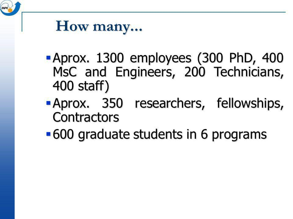 How many... Aprox. 1300 employees (300 PhD, 400 MsC and Engineers, 200 Technicians, 400 staff) Aprox. 1300 employees (300 PhD, 400 MsC and Engineers,