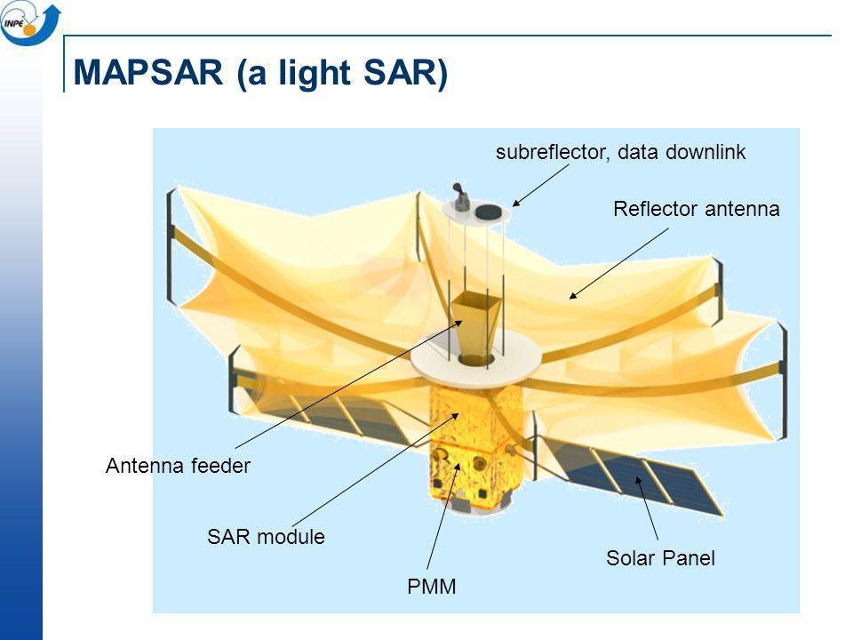 MAPSAR (a light SAR) Reflector antenna PMM SAR module Antenna feeder Solar Panel subreflector, data downlink