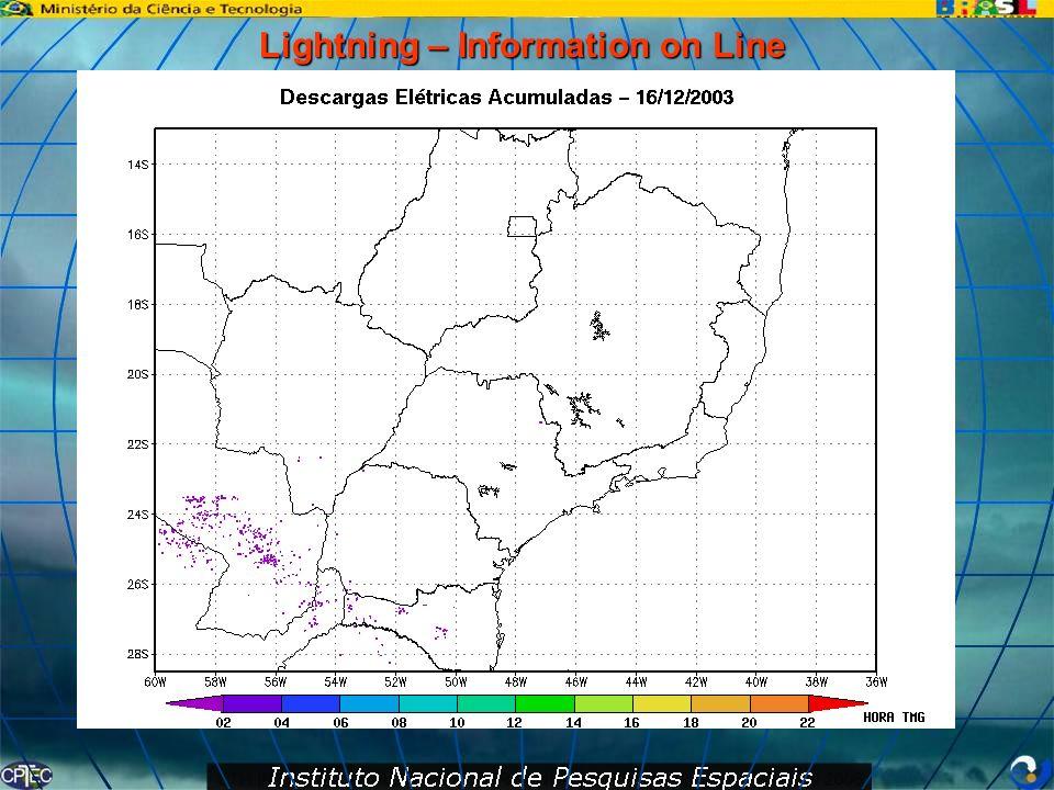 Lightning – Information on Line