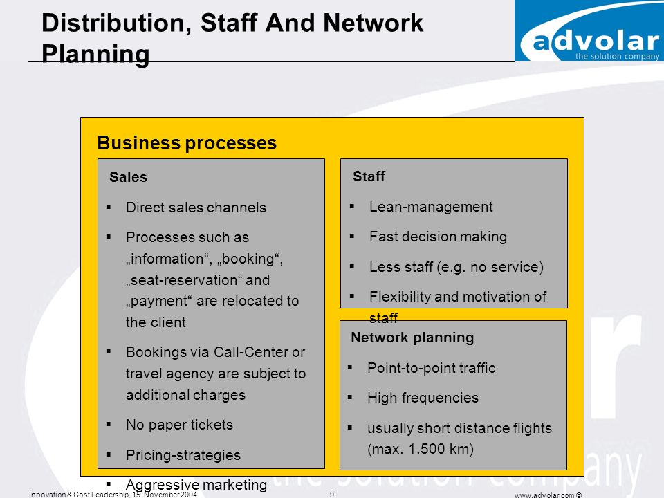 Innovation & Cost Leadership, 15. November 2004 www.advolar.com © 9 Distribution, Staff And Network Planning Business processes Sales Direct sales cha