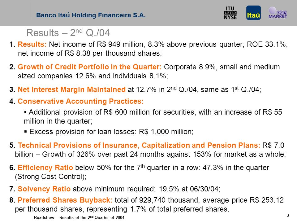 Roadshow – Results of the 2 nd Quarter of 2004 Banco Itaú Holding Financeira S.A. 2 Agenda Results – 2 nd Quarter 2004 Focus on consumer credit segmen